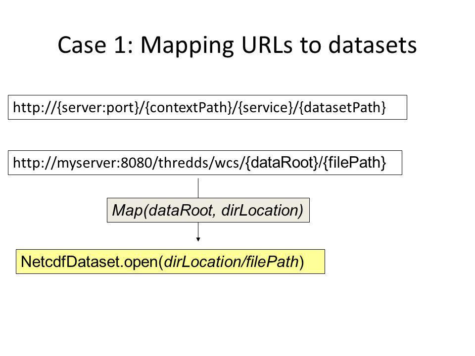http://{server:port}/{contextPath}/{service}/{datasetPath} Case 1: Mapping URLs to datasets http://myserver:8080/thredds/wcs/ {dataRoot}/{filePath} NetcdfDataset.open(dirLocation/filePath) Map(dataRoot, dirLocation)