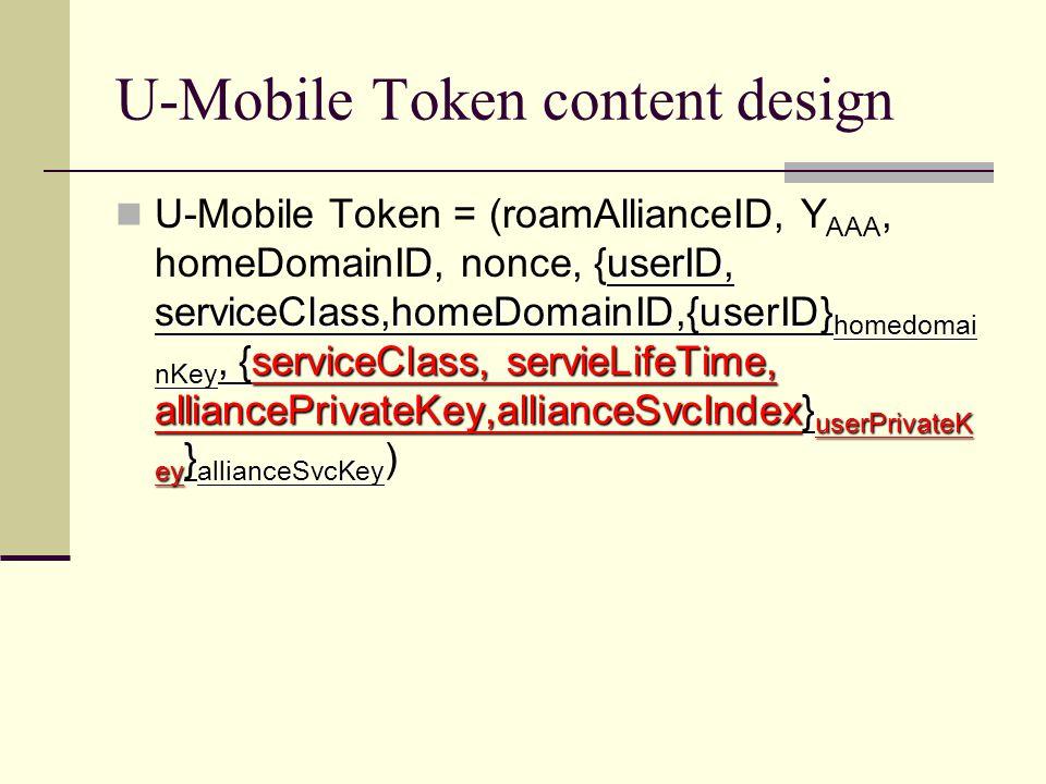U-Mobile Token content design userID, serviceClass,homeDomainID,{userID} homedomai nKey, {serviceClass, servieLifeTime, alliancePrivateKey,allianceSvc