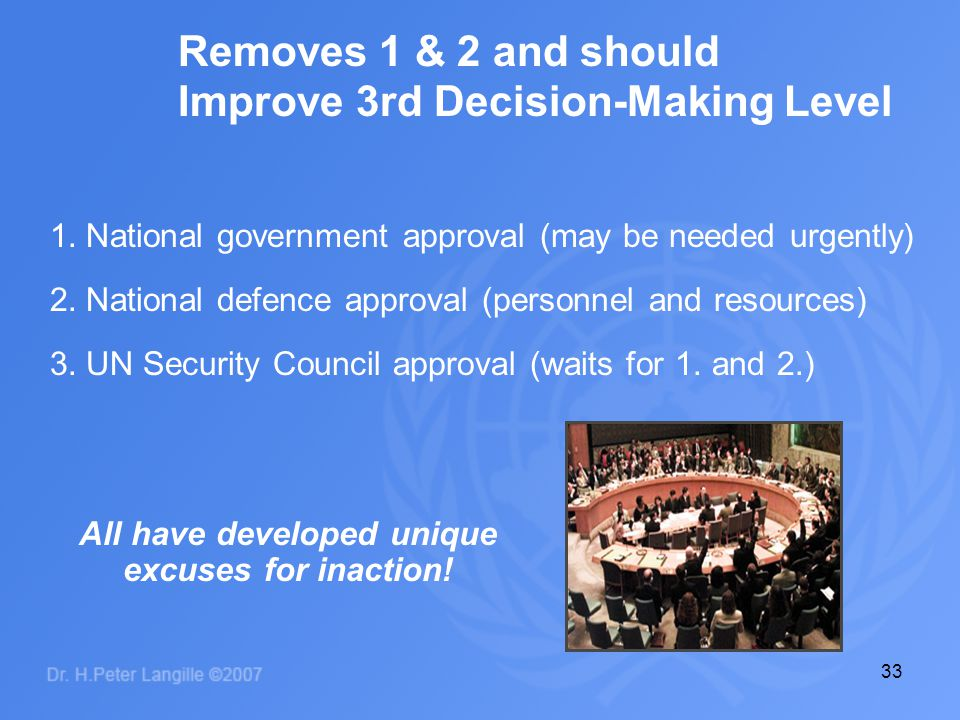 33 1.National government approval (may be needed urgently) 2.National defence approval (personnel and resources) 3.UN Security Council approval (waits for 1.