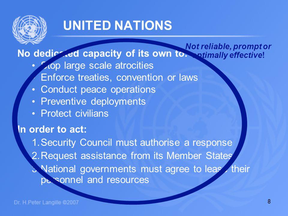 9 Existing Arrangements UN Standby Arrangements System African Union Standby Forces NATO European Union 'Battlegroups' SHIRBRIG