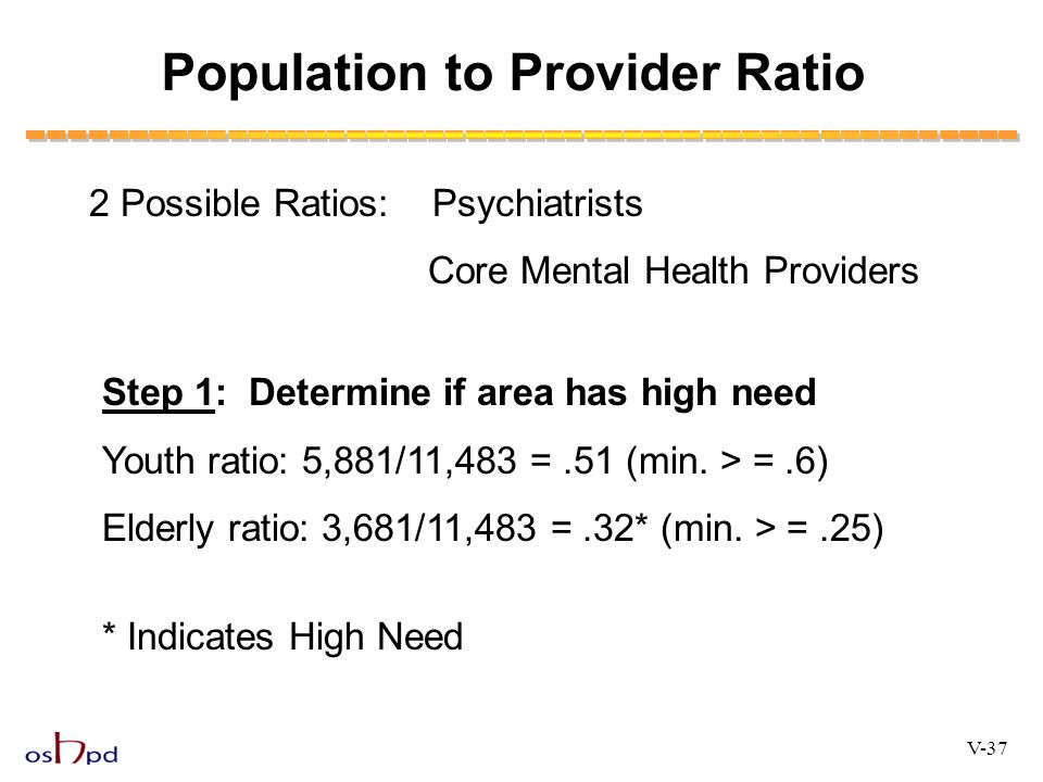 Population to Provider Ratio 2 Possible Ratios: Psychiatrists Core Mental Health Providers Step 1: Determine if area has high need Youth ratio: 5,881/