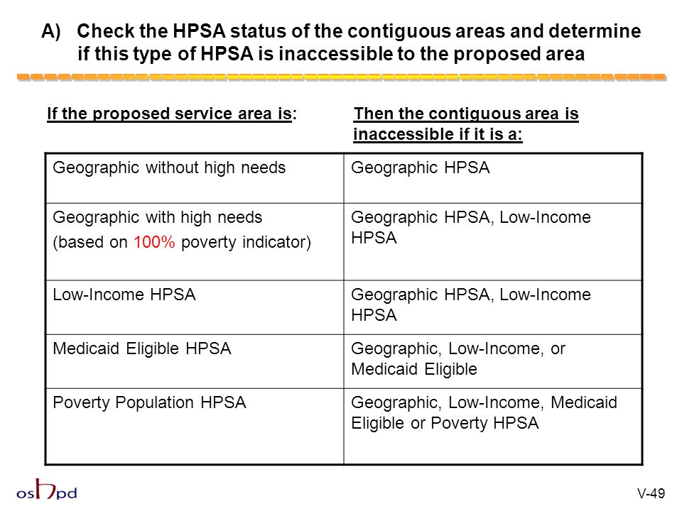 A) Check the HPSA status of the contiguous areas and determine if this type of HPSA is inaccessible to the proposed area If the proposed service area