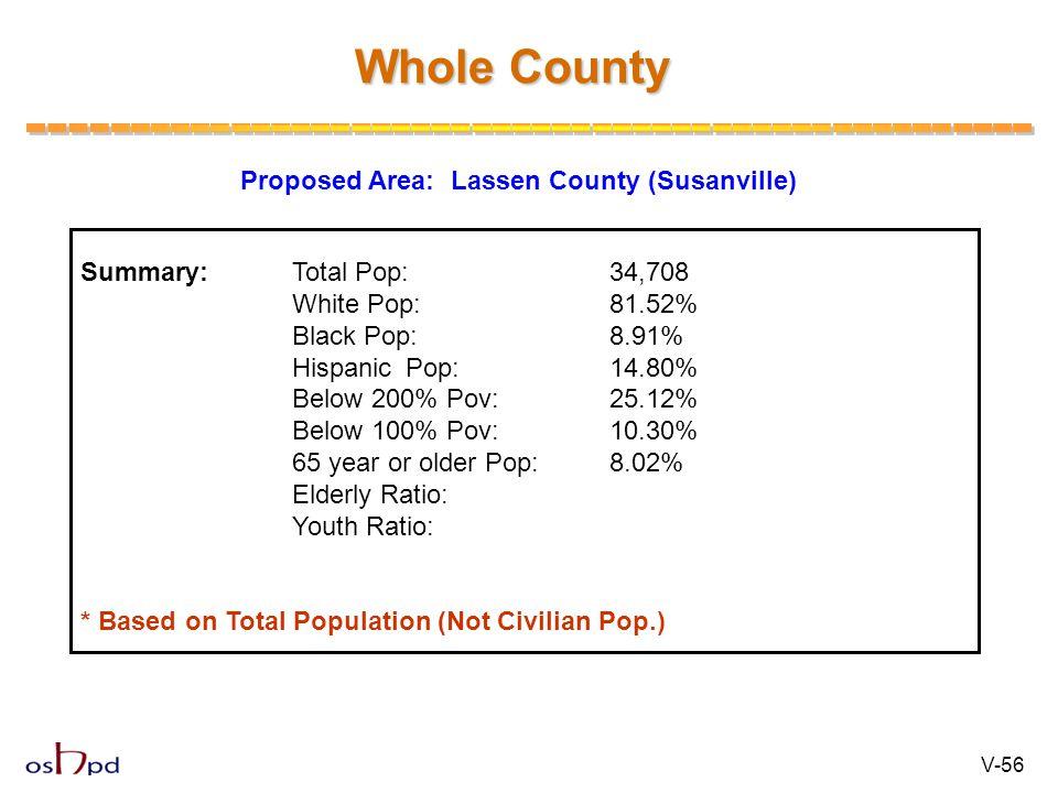 Whole County Summary:Total Pop: 34,708 White Pop: 81.52% Black Pop:8.91% Hispanic Pop:14.80% Below 200% Pov: 25.12% Below 100% Pov:10.30% 65 year or older Pop: 8.02% Elderly Ratio: Youth Ratio: * Based on Total Population (Not Civilian Pop.) V-56 Proposed Area: Lassen County (Susanville)