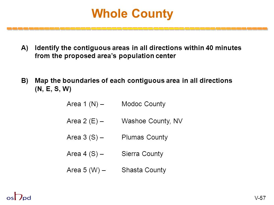 Whole County A)Identify the contiguous areas in all directions within 40 minutes from the proposed area's population center B)Map the boundaries of ea