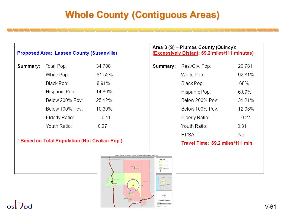Whole County (Contiguous Areas) Proposed Area: Lassen County (Susanville) Summary:Total Pop: 34,708 White Pop: 81.52% Black Pop: 8.91% Hispanic Pop: 1