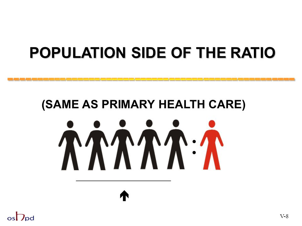 POPULATION SIDE OF THE RATIO (SAME AS PRIMARY HEALTH CARE) V-8  ________________ :