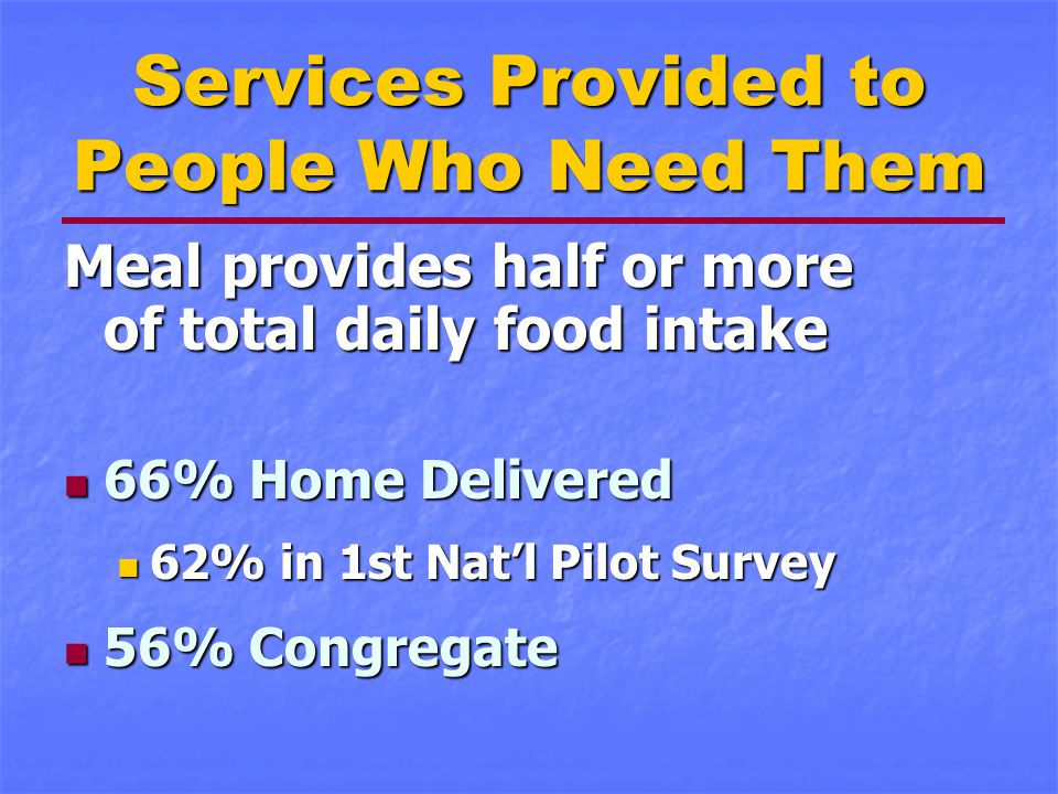 Services Provided to People Who Need Them Meal provides half or more of total daily food intake 66% Home Delivered 66% Home Delivered 62% in 1st Nat'l Pilot Survey 62% in 1st Nat'l Pilot Survey 56% Congregate 56% Congregate