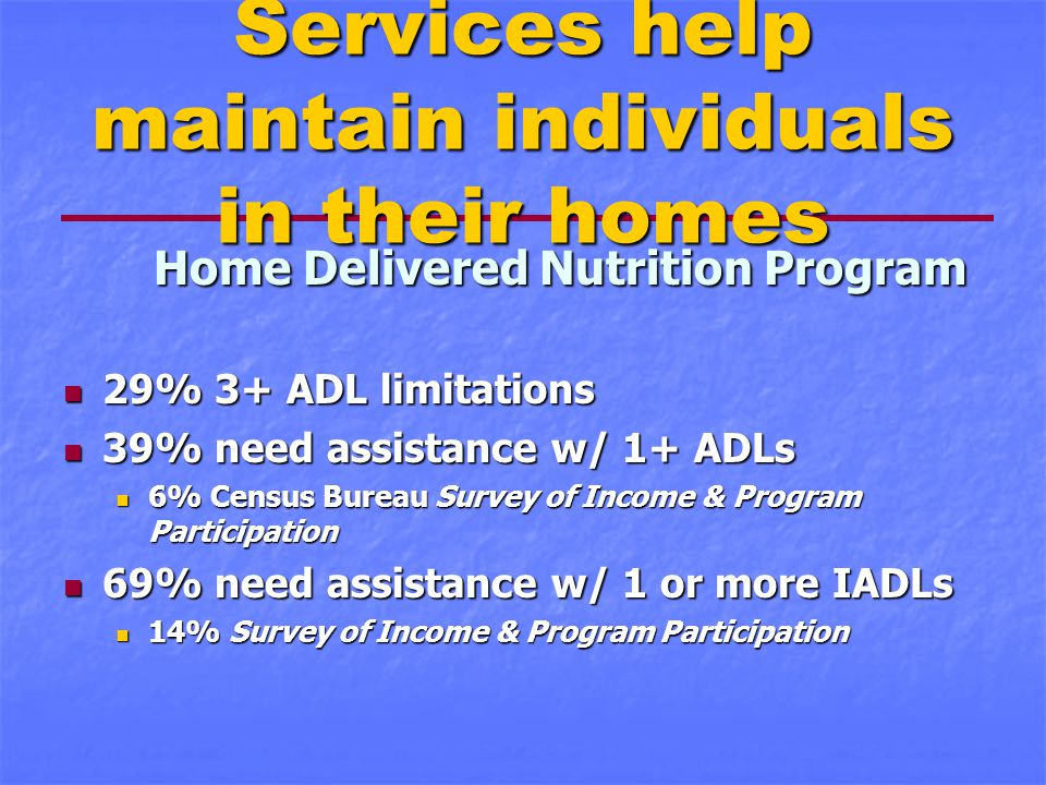 Services help maintain individuals in their homes Home Delivered Nutrition Program 29% 3+ ADL limitations 29% 3+ ADL limitations 39% need assistance w