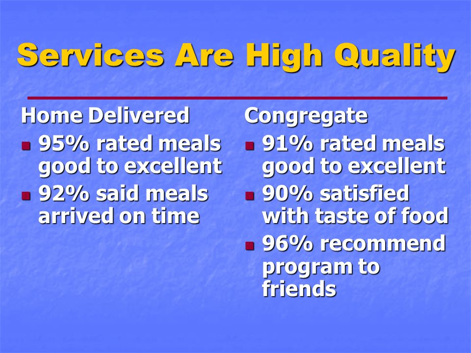 Services Are High Quality Home Delivered 95% rated meals good to excellent 95% rated meals good to excellent 92% said meals arrived on time 92% said meals arrived on timeCongregate 91% rated meals good to excellent 91% rated meals good to excellent 90% satisfied with taste of food 90% satisfied with taste of food 96% recommend program to friends 96% recommend program to friends
