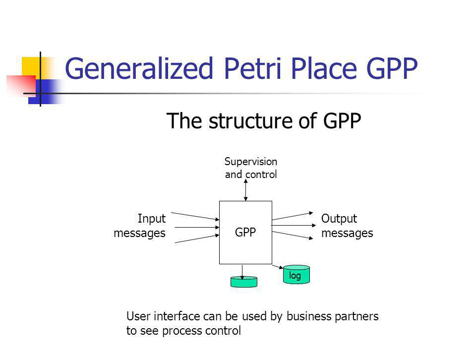 Generalized Petri Place GPP The structure of GPP GPP Supervision and control Input messages Output messages log User interface can be used by business partners to see process control