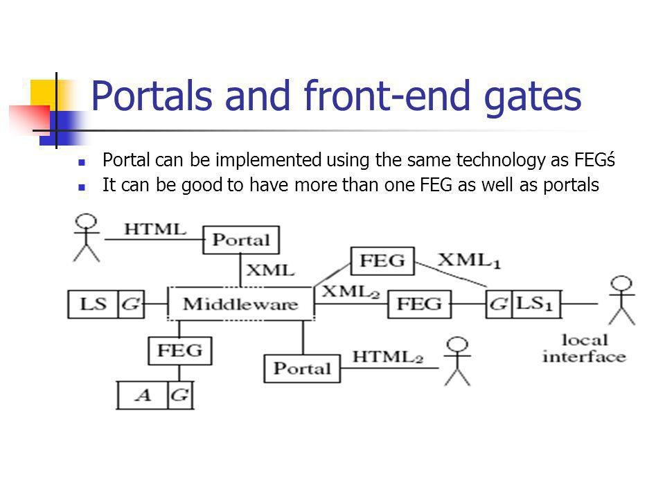 Portals and front-end gates Portal can be implemented using the same technology as FEGś It can be good to have more than one FEG as well as portals