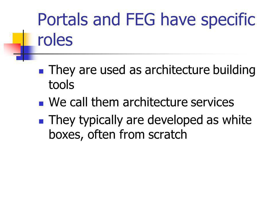 Portals and FEG have specific roles They are used as architecture building tools We call them architecture services They typically are developed as white boxes, often from scratch