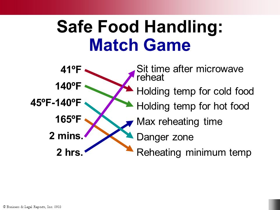 Safe Food Handling: Match Game 41ºF 140ºF 45ºF-140ºF 165ºF 2 mins. 2 hrs. Sit time after microwave reheat Holding temp for cold food Holding temp for