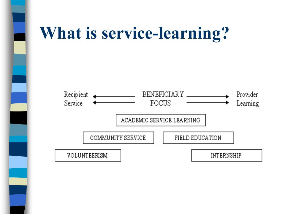 What is service-learning