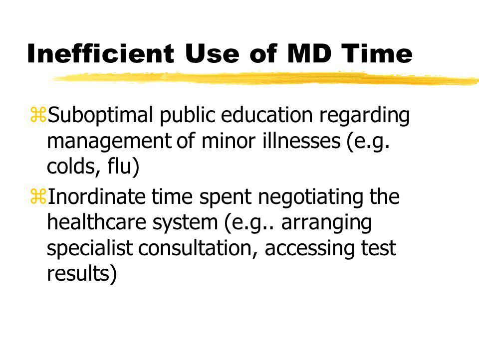 Inefficient Use of MD Time zSuboptimal public education regarding management of minor illnesses (e.g.