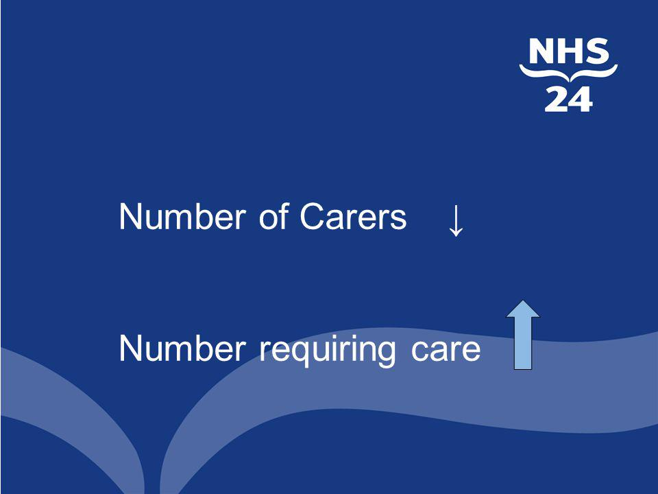Number of Carers↓ Number requiring care