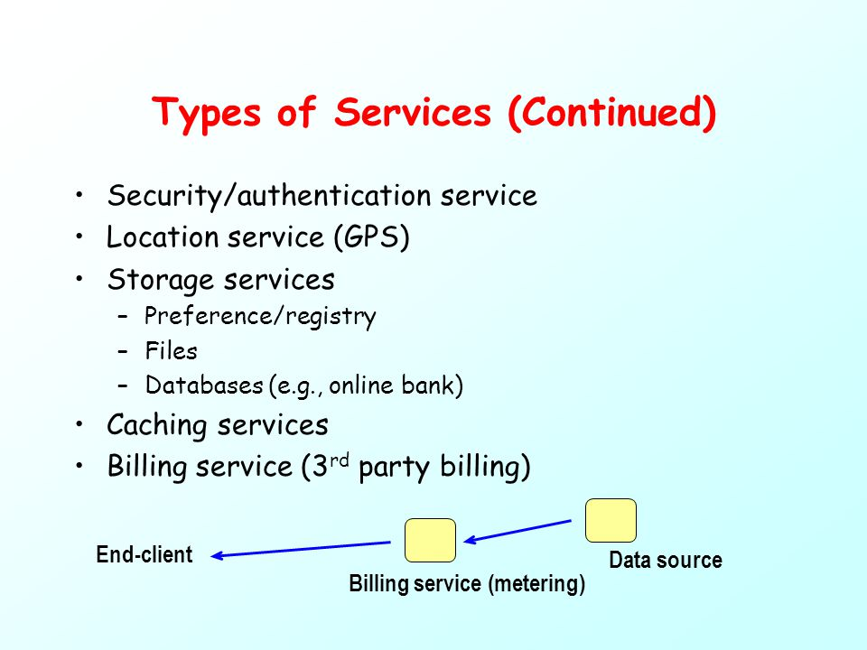 Types of Services (Continued) Security/authentication service Location service (GPS) Storage services –Preference/registry –Files –Databases (e.g., online bank) Caching services Billing service (3 rd party billing) End-client Billing service (metering) Data source