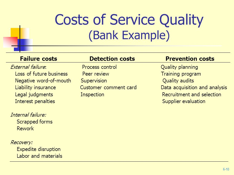 Costs of Service Quality (Bank Example) Failure costs Detection costs Prevention costs External failure: Process control Quality planning Loss of future business Peer review Training program Negative word-of-mouth Supervision Quality audits Liability insurance Customer comment card Data acquisition and analysis Legal judgments Inspection Recruitment and selection Interest penalties Supplier evaluation Internal failure: Scrapped forms Rework Recovery: Expedite disruption Labor and materials 6-10