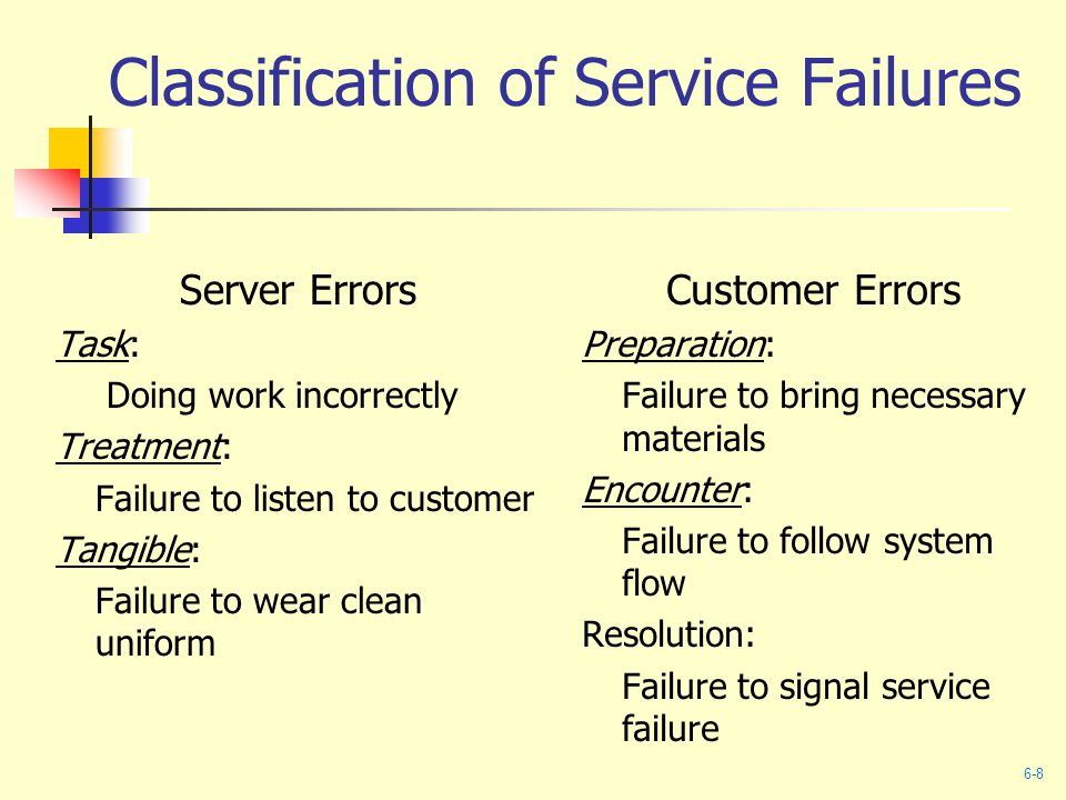 Classification of Service Failures Server Errors Task: Doing work incorrectly Treatment: Failure to listen to customer Tangible: Failure to wear clean uniform Customer Errors Preparation: Failure to bring necessary materials Encounter: Failure to follow system flow Resolution: Failure to signal service failure 6-8