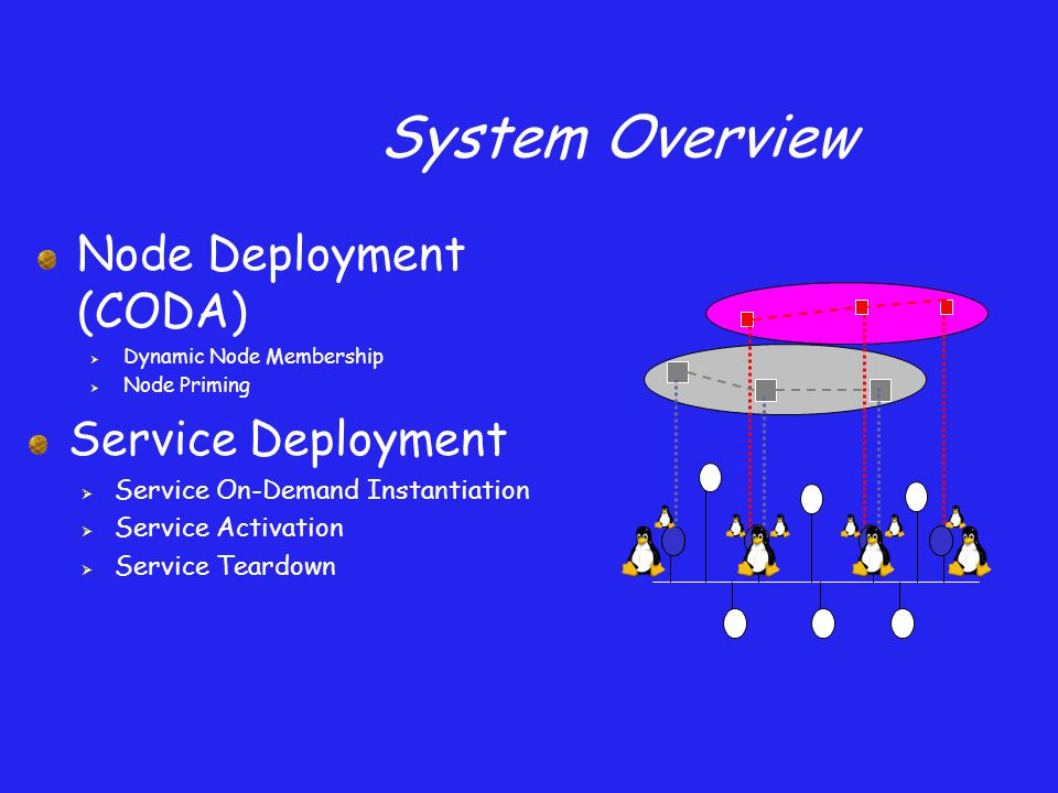 System Overview Node Deployment (CODA)  Dynamic Node Membership  Node Priming Service Deployment  Service On-Demand Instantiation  Service Activation  Service Teardown