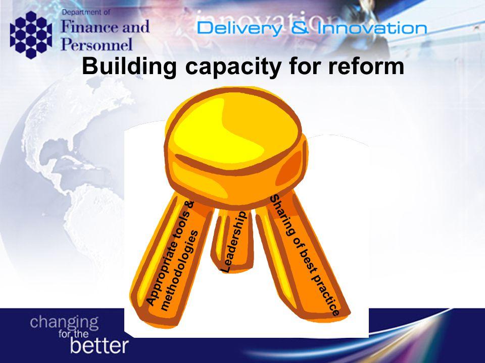 Building capacity for reform Leadership Appropriate tools & methodologies Sharing of best practice