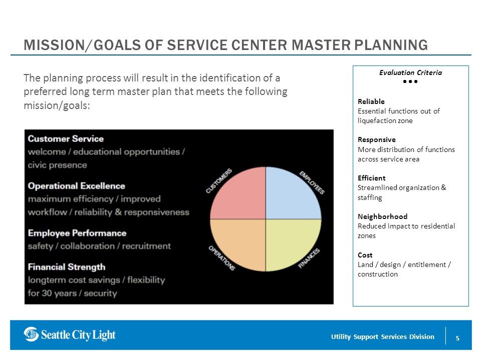 Conserving Energy for a Sustainable Future MISSION/GOALS OF SERVICE CENTER MASTER PLANNING 5 The planning process will result in the identification of