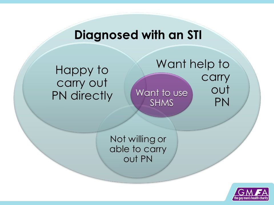 Diagnosed with an STI Want help to carry out PN Not willing or able to carry out PN Happy to carry out PN directly Want to use SHMS