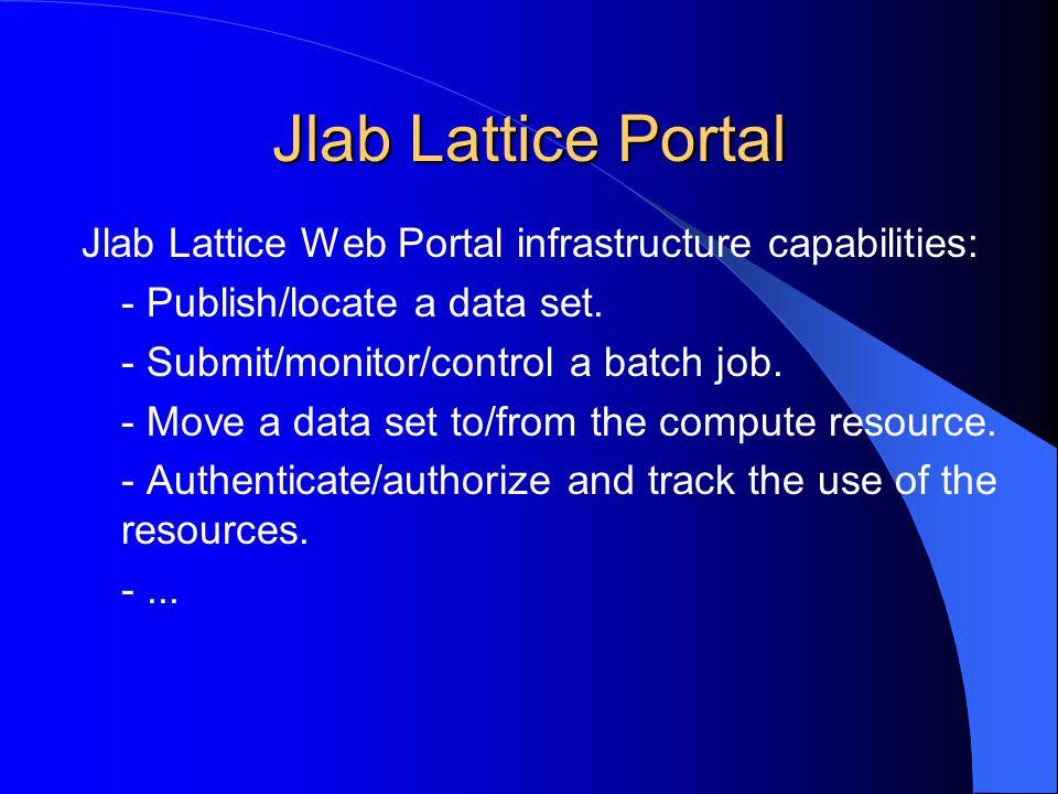 Jlab Lattice Portal Jlab Lattice Web Portal infrastructure capabilities: - Publish/locate a data set.