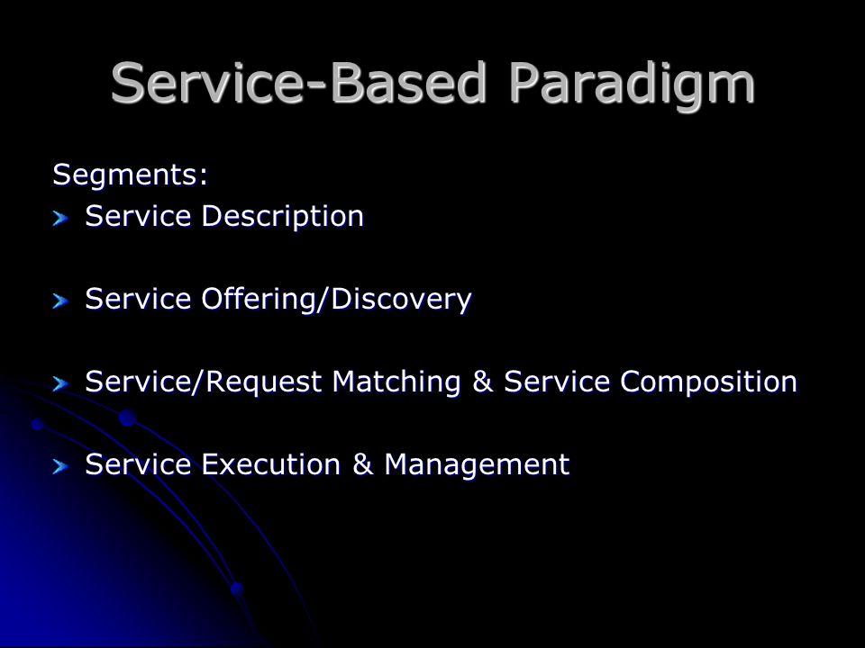 Service-Based Paradigm Segments: Service Description Service Offering/Discovery Service/Request Matching & Service Composition Service Execution & Management