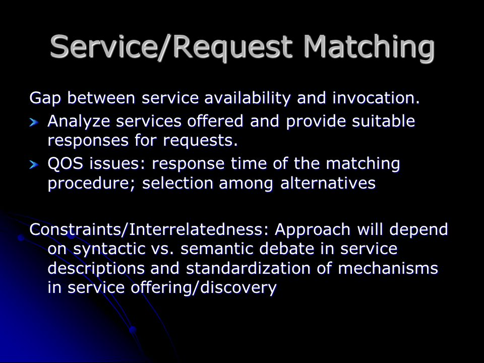 Service/Request Matching Gap between service availability and invocation. Analyze services offered and provide suitable responses for requests. QOS is