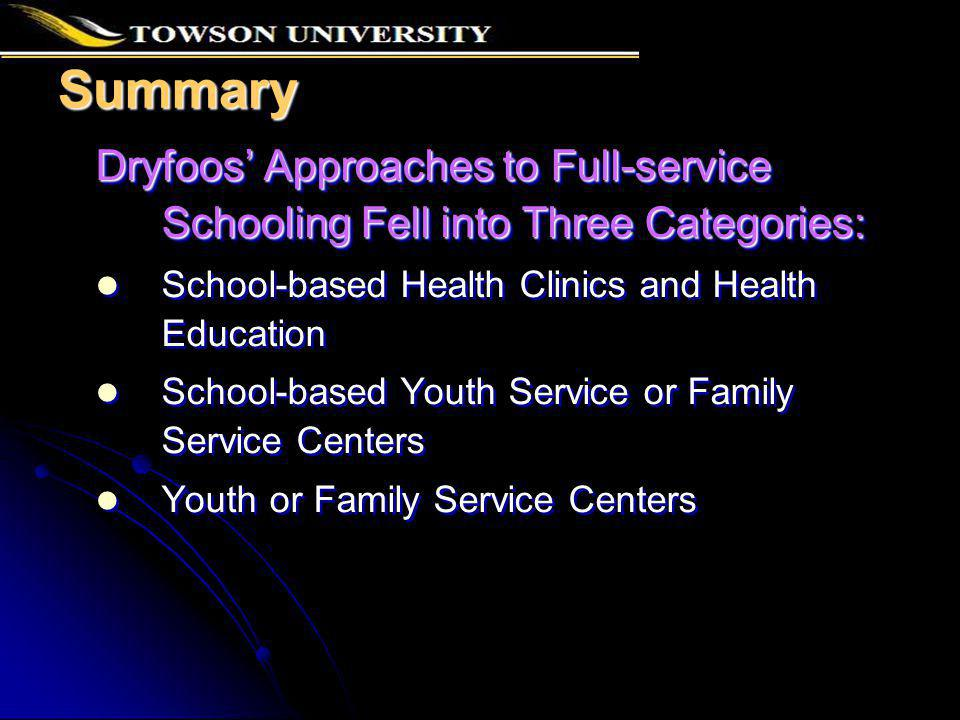 Dryfoos' Approaches to Full-service Schooling Fell into Three Categories: School-based Health Clinics and Health Education School-based Youth Service or Family Service Centers Youth or Family Service Centers Dryfoos' Approaches to Full-service Schooling Fell into Three Categories: School-based Health Clinics and Health Education School-based Youth Service or Family Service Centers Youth or Family Service Centers Summary