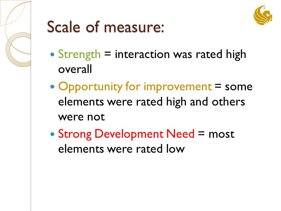Scale of measure: Strength = interaction was rated high overall Opportunity for improvement = some elements were rated high and others were not Strong Development Need = most elements were rated low