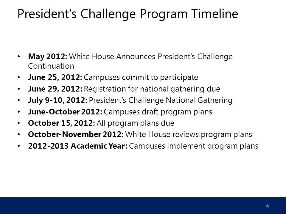 President's Challenge Program Timeline May 2012: White House Announces President's Challenge Continuation June 25, 2012: Campuses commit to participate June 29, 2012: Registration for national gathering due July 9-10, 2012: President's Challenge National Gathering June-October 2012: Campuses draft program plans October 15, 2012: All program plans due October-November 2012: White House reviews program plans 2012-2013 Academic Year: Campuses implement program plans 4