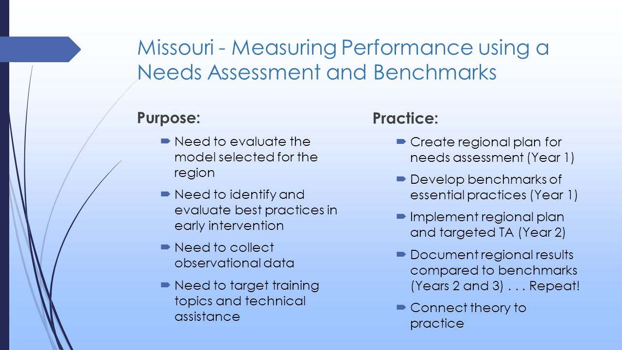 Missouri - Measuring Performance using a Needs Assessment and Benchmarks Purpose:  Need to evaluate the model selected for the region  Need to identify and evaluate best practices in early intervention  Need to collect observational data  Need to target training topics and technical assistance Practice:  Create regional plan for needs assessment (Year 1)  Develop benchmarks of essential practices (Year 1)  Implement regional plan and targeted TA (Year 2)  Document regional results compared to benchmarks (Years 2 and 3)...