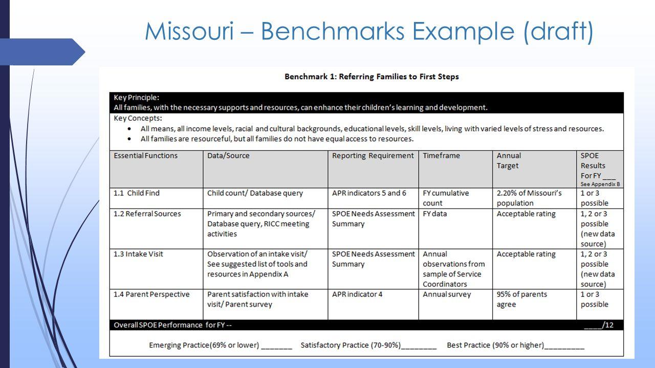 Missouri – Benchmarks Example (draft)