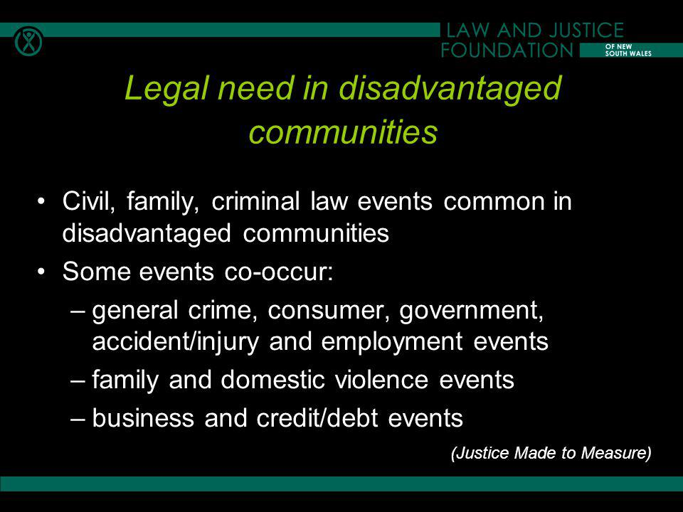 Legal need in disadvantaged communities Civil, family, criminal law events common in disadvantaged communities Some events co-occur: –general crime, consumer, government, accident/injury and employment events –family and domestic violence events –business and credit/debt events (Justice Made to Measure)