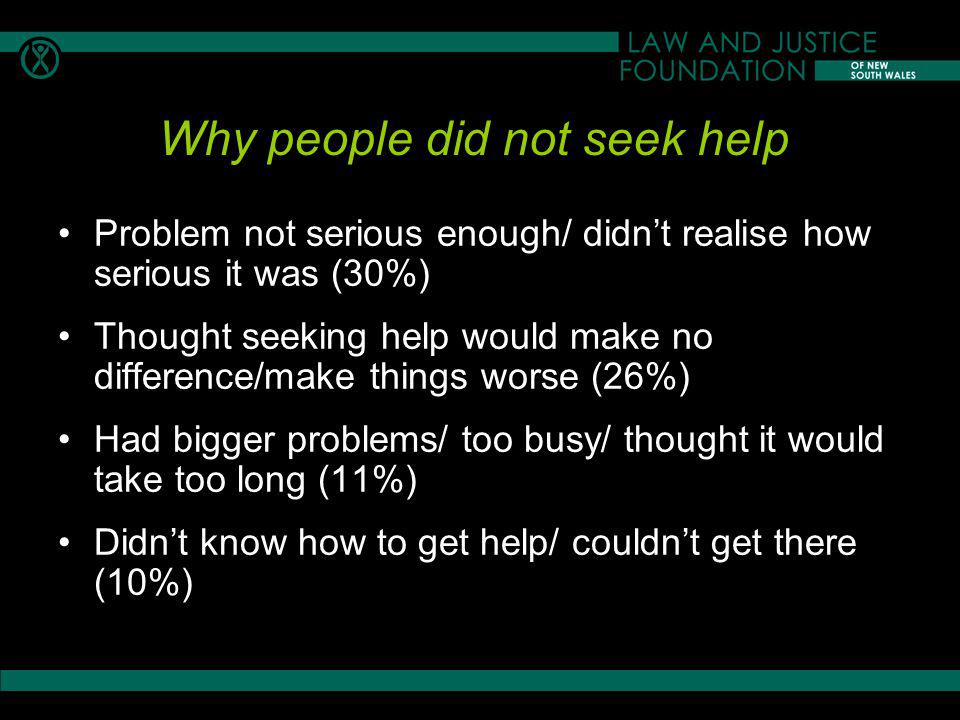 Why people did not seek help Problem not serious enough/ didn't realise how serious it was (30%) Thought seeking help would make no difference/make things worse (26%) Had bigger problems/ too busy/ thought it would take too long (11%) Didn't know how to get help/ couldn't get there (10%)