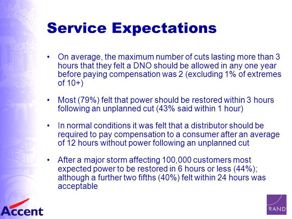 slide 15 Service Expectations On average, the maximum number of cuts lasting more than 3 hours that they felt a DNO should be allowed in any one year before paying compensation was 2 (excluding 1% of extremes of 10+) Most (79%) felt that power should be restored within 3 hours following an unplanned cut (43% said within 1 hour) In normal conditions it was felt that a distributor should be required to pay compensation to a consumer after an average of 12 hours without power following an unplanned cut After a major storm affecting 100,000 customers most expected power to be restored in 6 hours or less (44%); although a further two fifths (40%) felt within 24 hours was acceptable