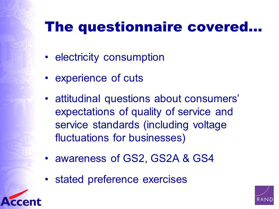 slide 27 Experience of Voltage Fluctuations Some claimed to experience them on a daily basis (1%), but most experienced them up to 5 times a year (59%) 35% of businesses had implemented measures, or invested in equipment, to protect the business in the event of a power dip or surge in supply Levels of investment ranged from the odd pound to as much as £25,000,000: –Small: £45K –Medium: £33K –Large: £1.8M Just less than one third of businesses stated that their business's insurance covered them in the event of a loss of business as a result of a power cut: –large businesses were more likely to be covered than small businesses (39% large, 30% medium and 27% small)