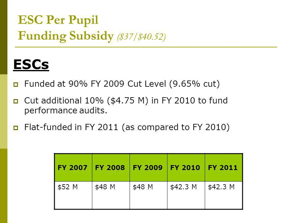 ESC Per Pupil Funding Subsidy ($37/$40.52) ESCs  Funded at 90% FY 2009 Cut Level (9.65% cut)  Cut additional 10% ($4.75 M) in FY 2010 to fund performance audits.