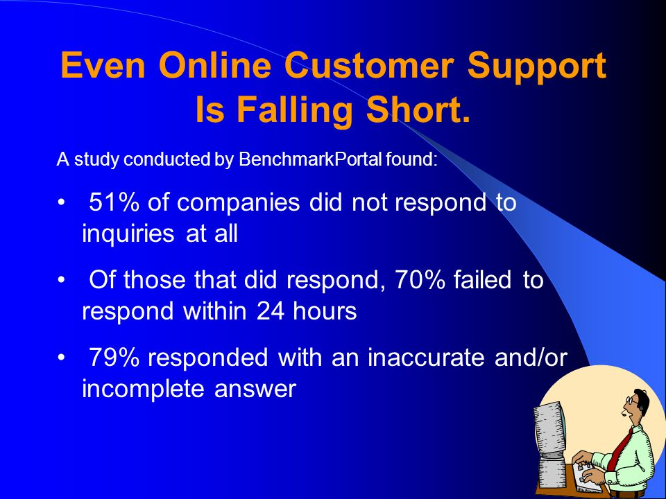 Even Online Customer Support Is Falling Short.