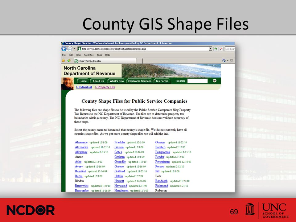 County GIS Shape Files 69