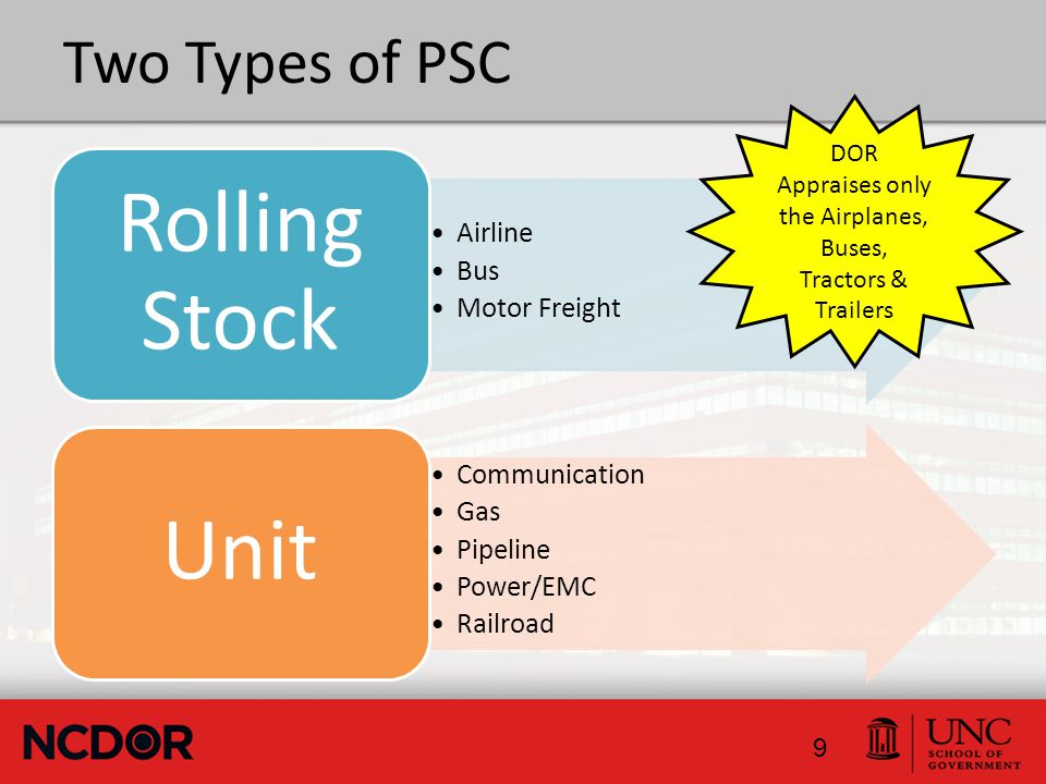 Appraisal of Rolling Stock  Our office appraises the Rolling Stock of the Airline, Bus & Motor Freight Companies using trend factors similar to how you appraise your BPP.