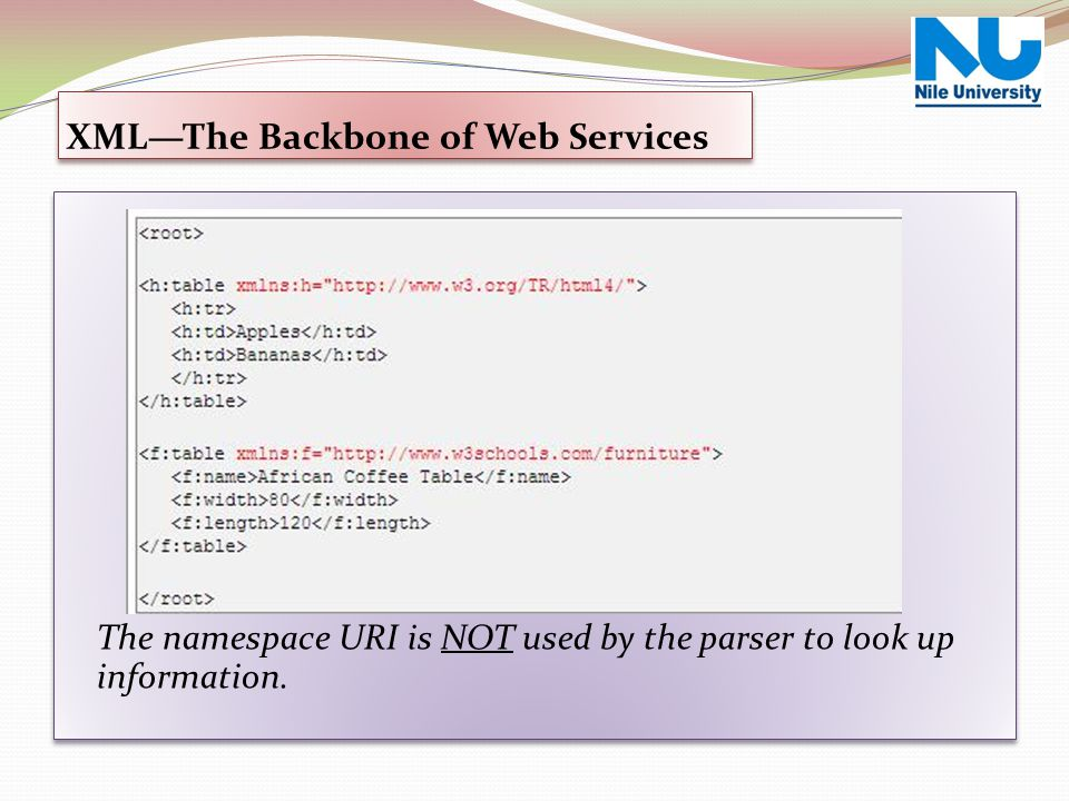 XML—The Backbone of Web Services The namespace URI is NOT used by the parser to look up information.