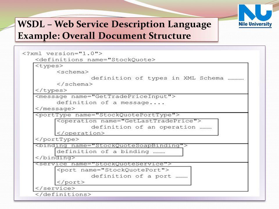 WSDL – Web Service Description Language Example: Overall Document Structure