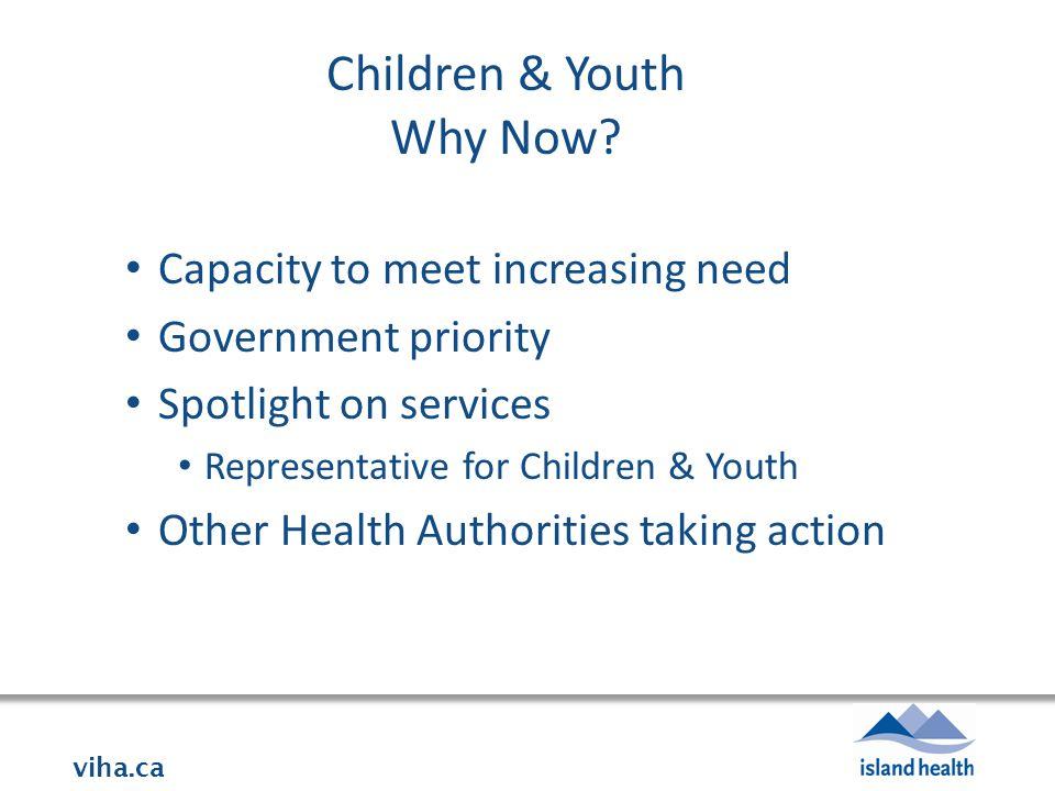 viha.ca Children & Youth Why Now.