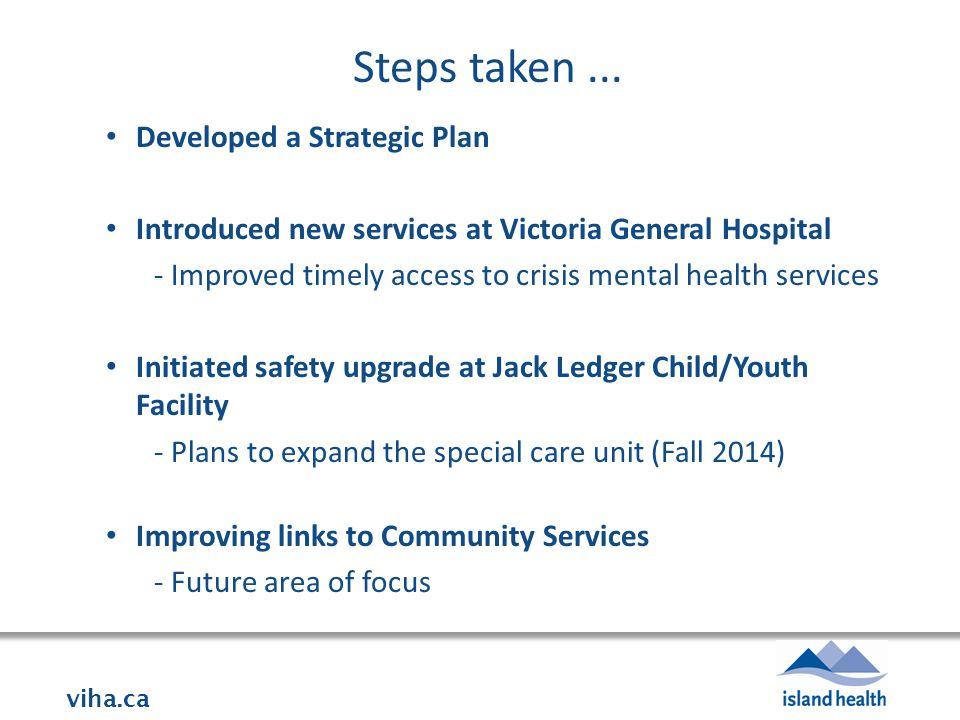 viha.ca Steps taken...