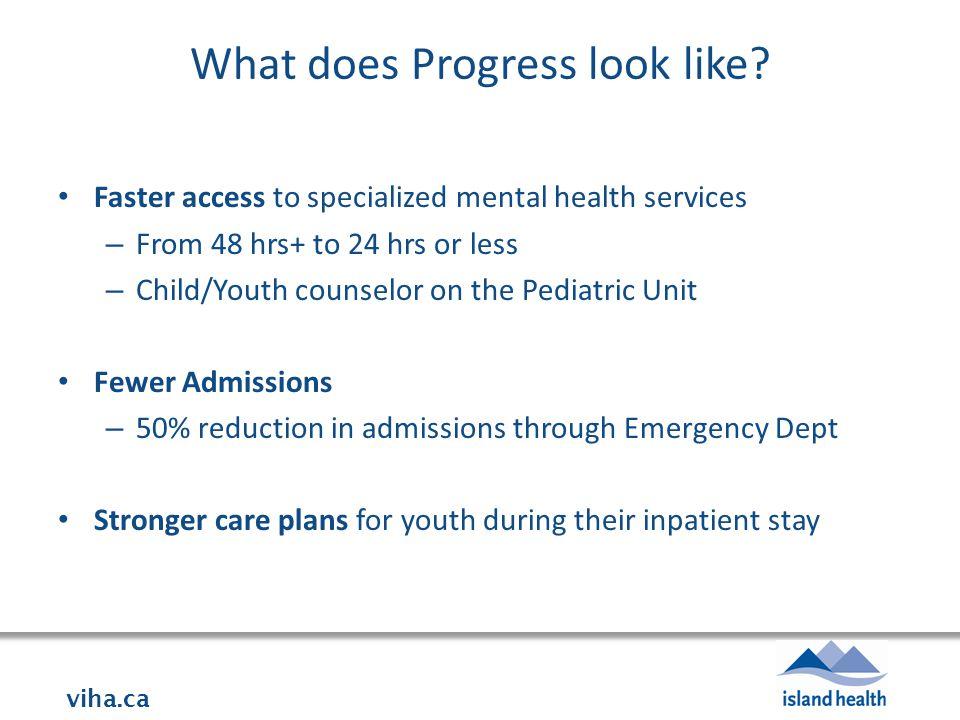 viha.ca What does Progress look like.