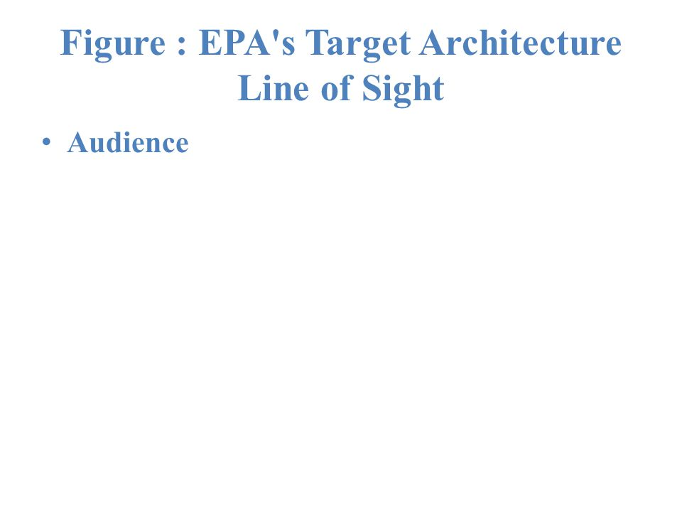 Figure : EPA s Target Architecture Line of Sight Audience