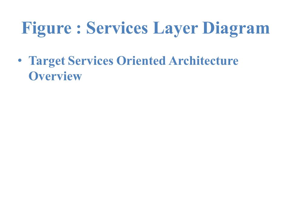 Figure : Services Layer Diagram Target Services Oriented Architecture Overview